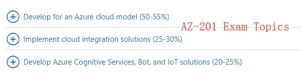 AZ-201 exam topics