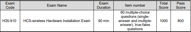 H35-910 exam basic information